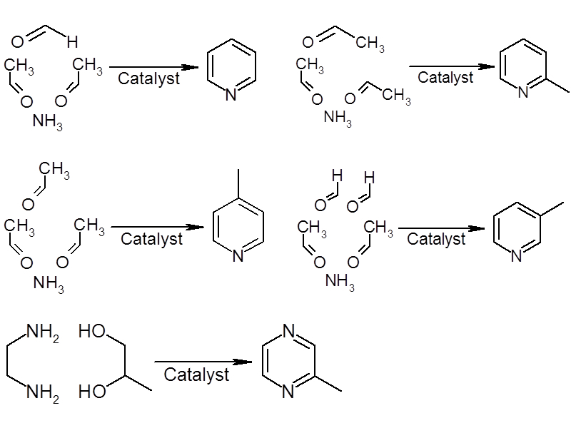Schema 1: synthesis of nitrogen-containing compounds using gas-phase reactions