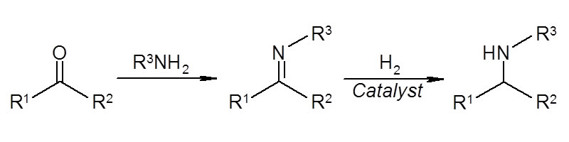 (1) Reductive amination of carbonyl via imines(Reductive amination)